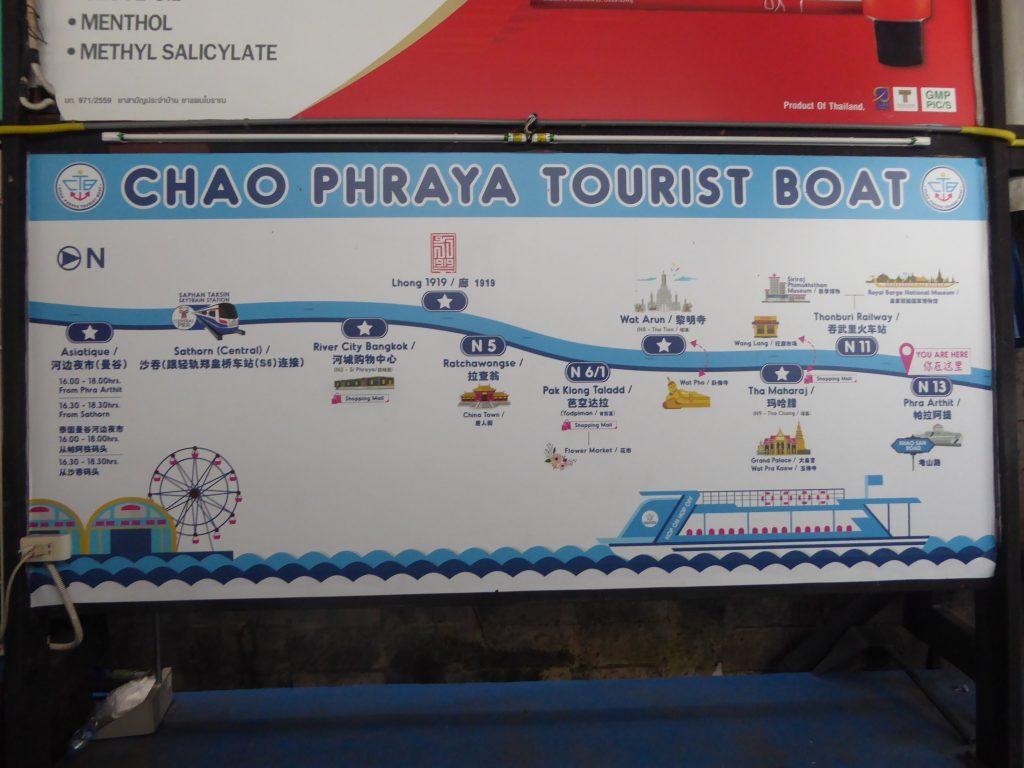 Chao Phraya Express Tourist Boat Route